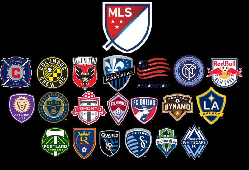MLS-Crests