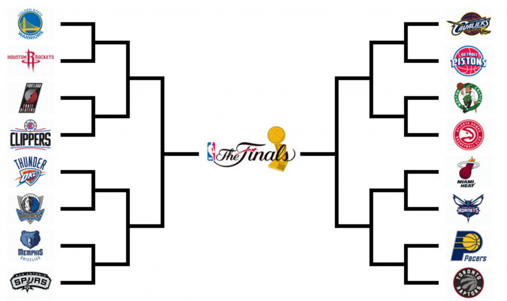Tableau Playoffs NBA 2016