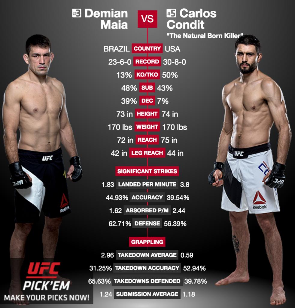 Carlos Condit vs. Demian Maia