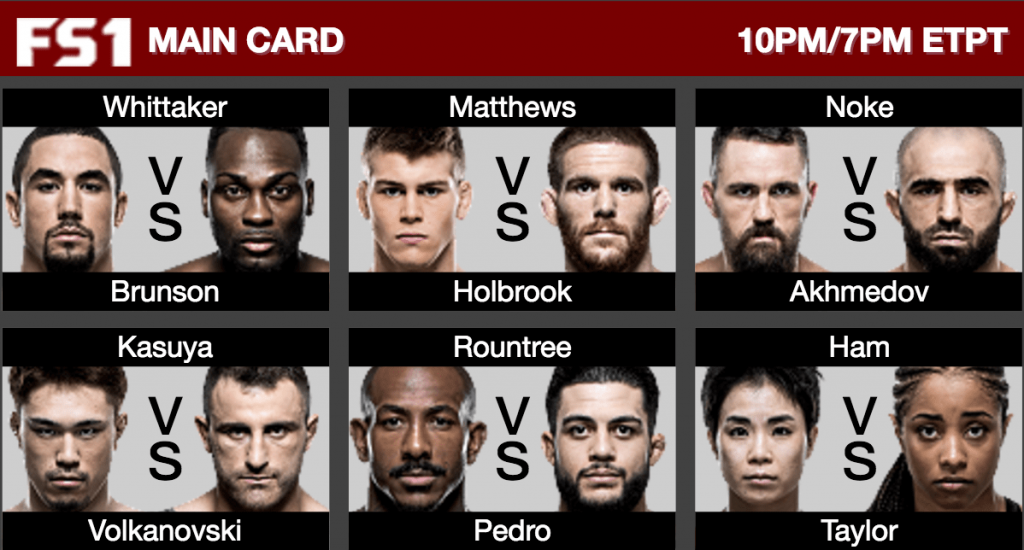 UFC Fight Night Whittaker vs. Brunson – pire carte de l'histoire ?