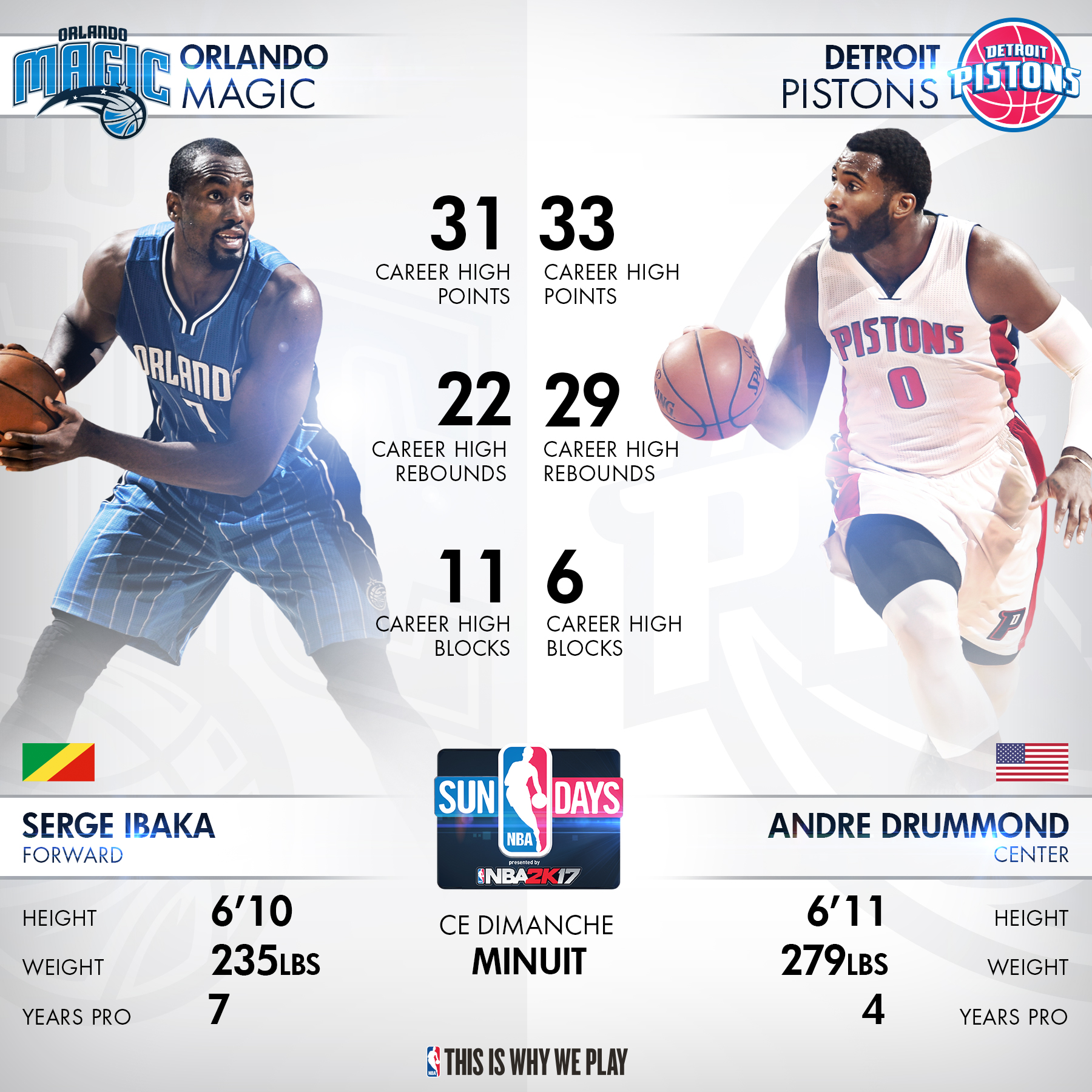 NBA Sunday – Magic vs. Pistons pour une grosse baston