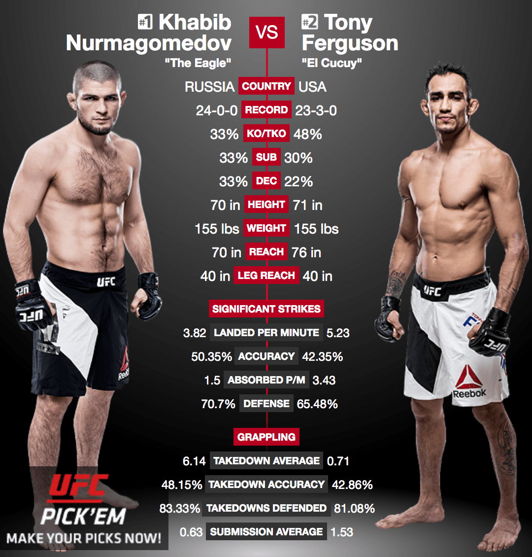 UFC 209 - Khabib Nurmagomedov et Tony Ferguson se chauffent