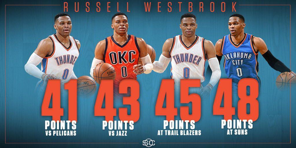 Russell Westbrook en mode record contre les Suns mais trop seul