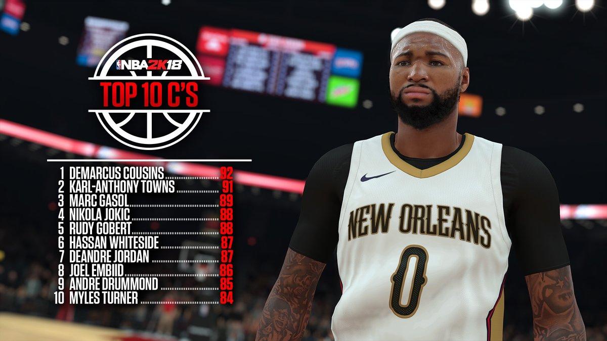 meilleure sélection 81a94 60359 NBA 2K18 – Les notes des 10 meilleurs joueurs à chaque poste