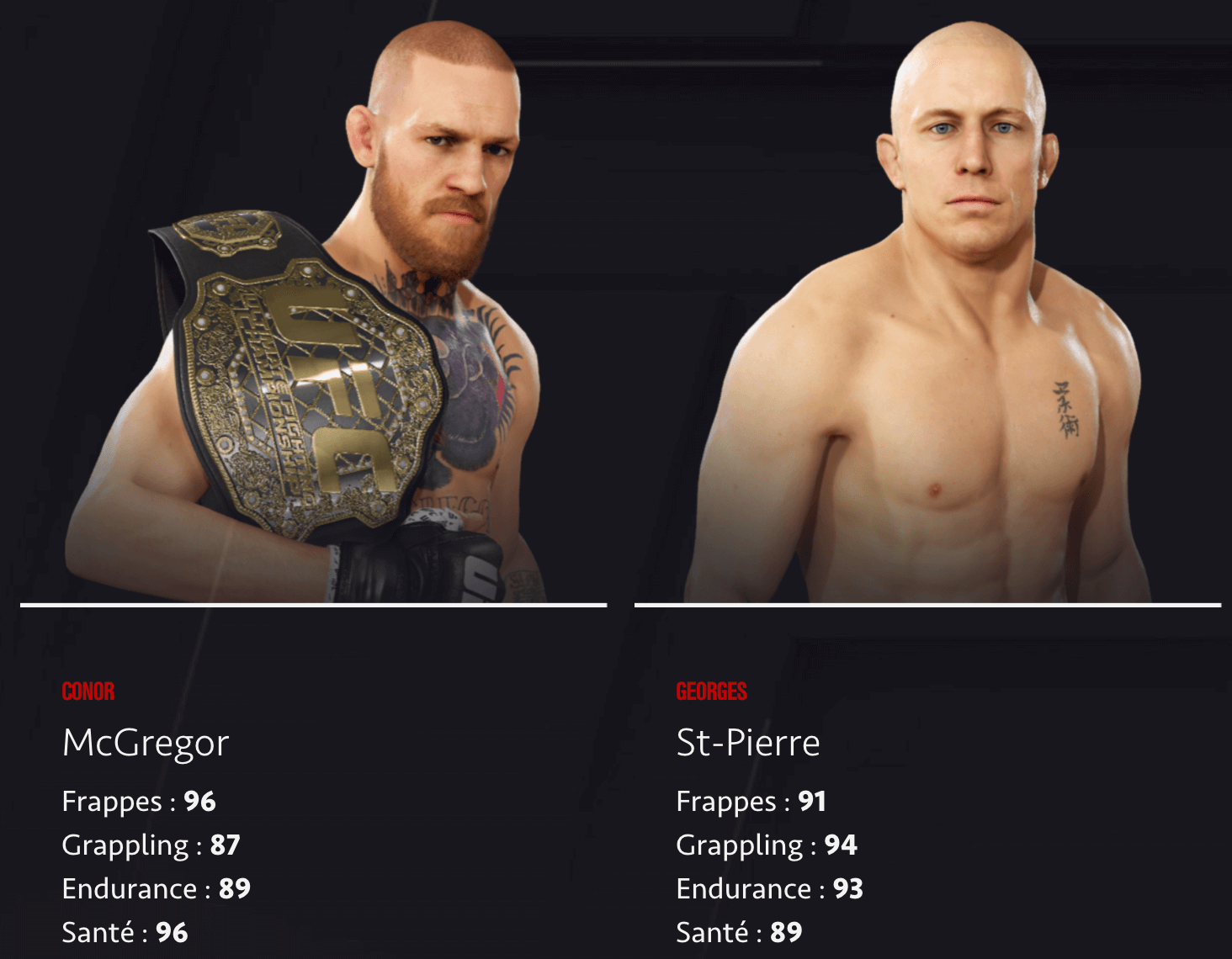 EA Sports UFC 3 ratings McGregor Georges St Pierre