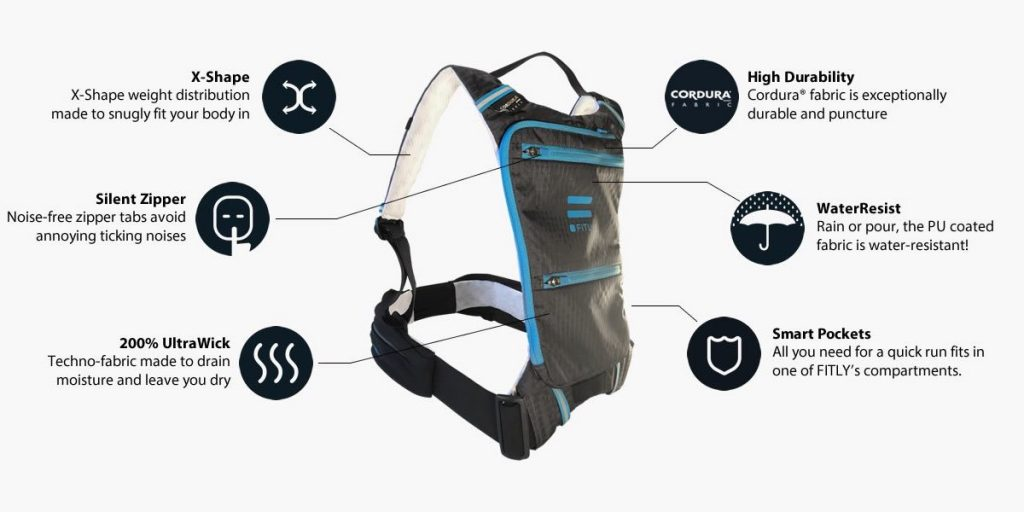 On a testé Fitly, le sac pour les petites sorties running